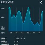 睡眠アプリに警告された母